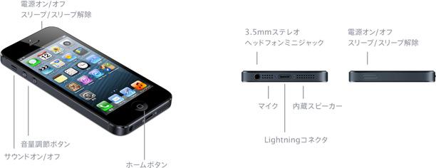 iphone 4s plus precio
